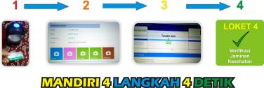 MP4 Pendaftaran Mandiri 4 Langkah 4 Detik